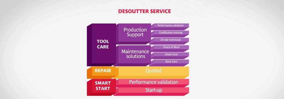 E' ora disponibile il video delle soluzioni di assistenza Desoutter!