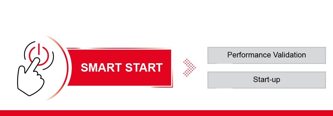 Scoprite lo Smart Start di Desoutter, dall'installazione alla programmazione dei vostri nuovi utensili industriali fino al monitoraggio della produzione e la validazione delle performance